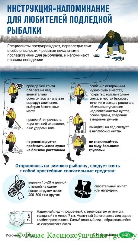 Напоминания о безопасности рыбалки